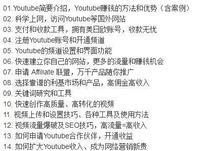 实战Youtube月入3K美元系列教程