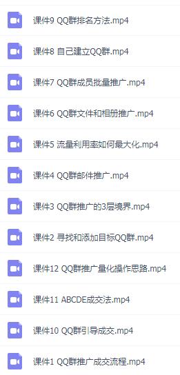 教你玩赚QQ群推广