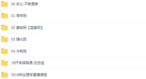 2019年【刘忠宝】考研西综视频教程全套百度网盘免费下载(基础+强化+冲刺),