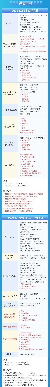 开课吧2020最新_Web全栈架构师第16期(38.7GB完结)