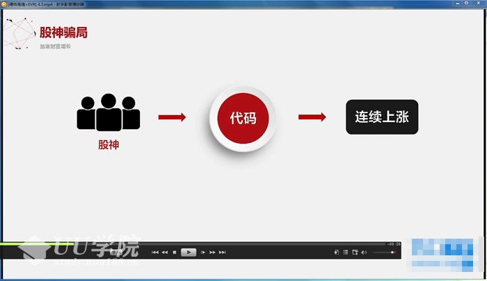 如何学会规划自己的财务零基础学投资理财视频教程