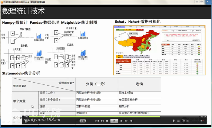 python数据分析科学实战教程全套132课