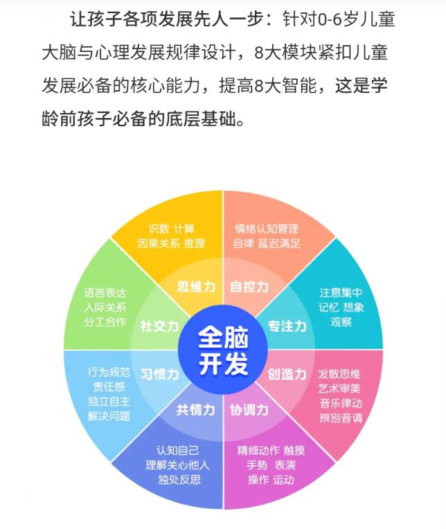 刘永赫101个亲子游戏:全脑开发玩出聪明大脑