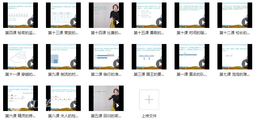 小鱼老师小学2-6年级应用题专项突破【完结】