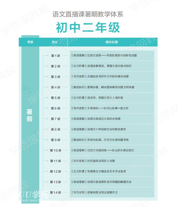 【最新-暑期班】初一升初二语文阅读写作直播班·全国版(石雪峰)