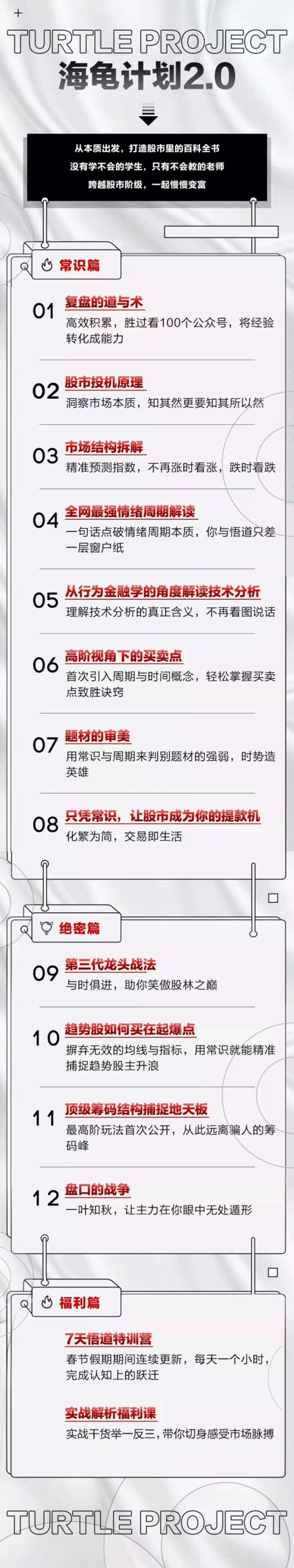 憨龟投机研习社2021《海龟计划2.0》视频+文档