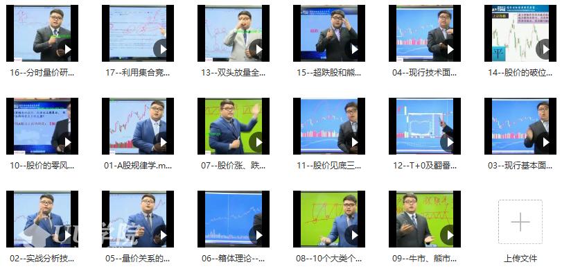 孙凯三维量价关系视频课程 17课