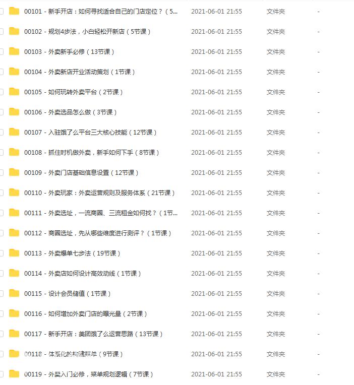 【最全合集】美团饿了么外卖运营课程视频教程含工具文档