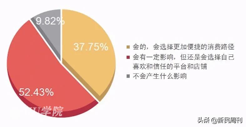 微信淘宝各大平台链接屏蔽问题9月17日有望解决